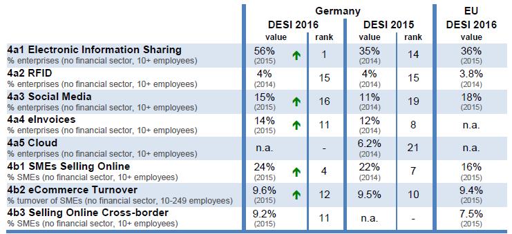 DESI_Germany_Graphic