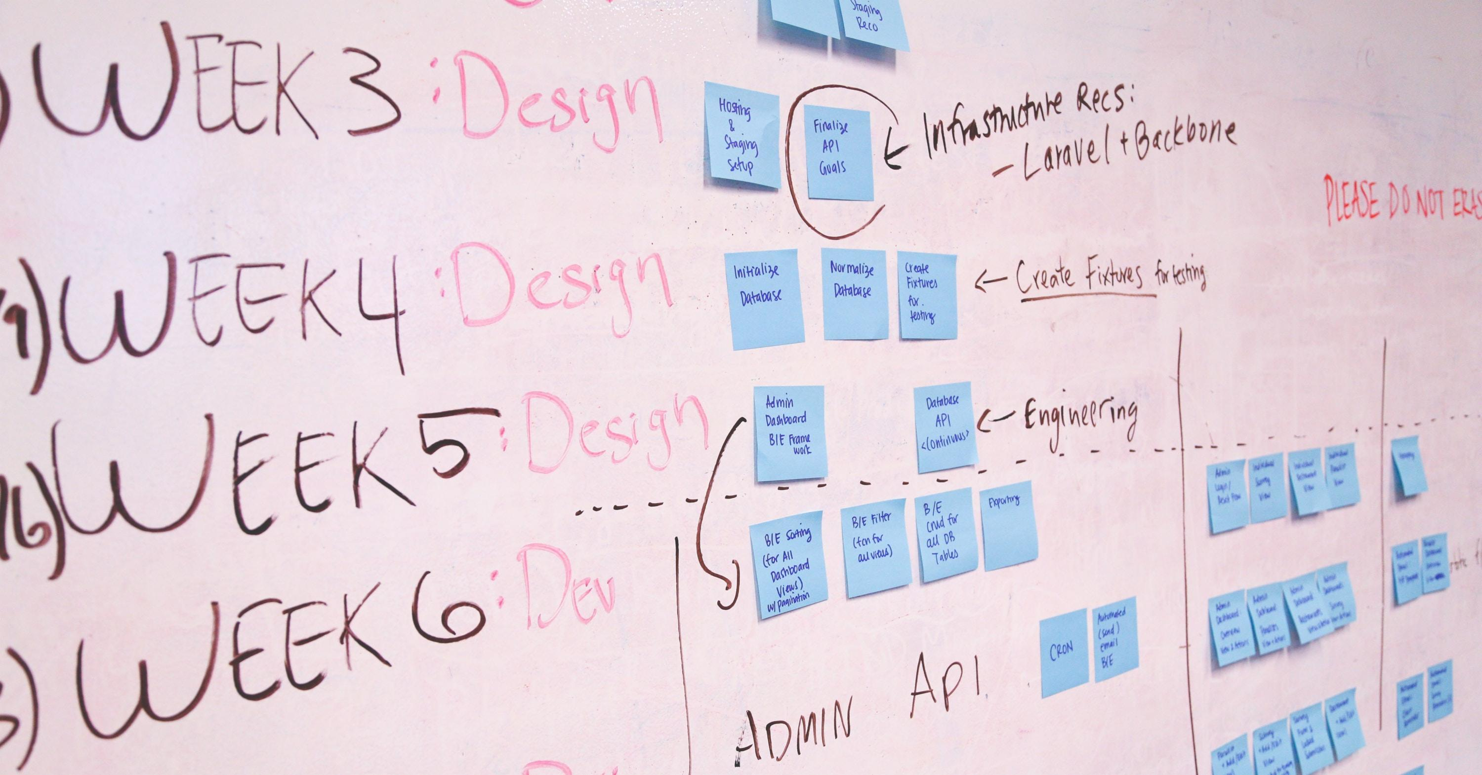 Companies using agile methods [5 reading tips]